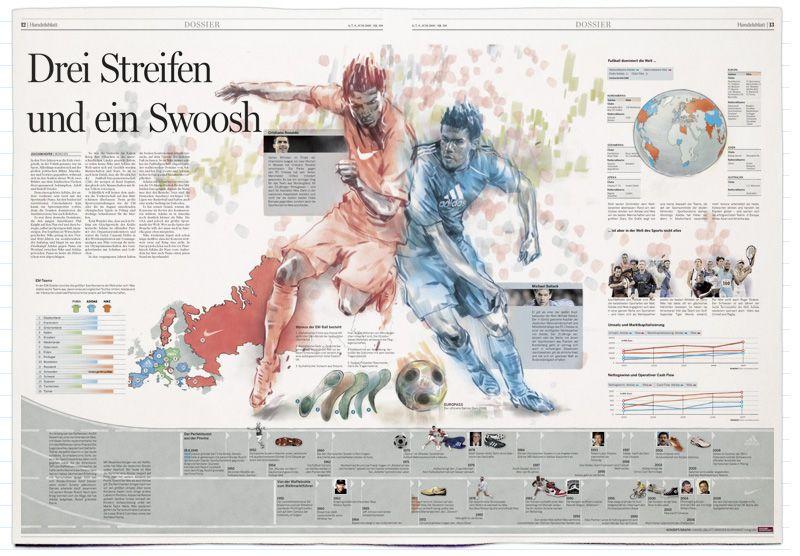 #Adidas VS #Nike infographic
