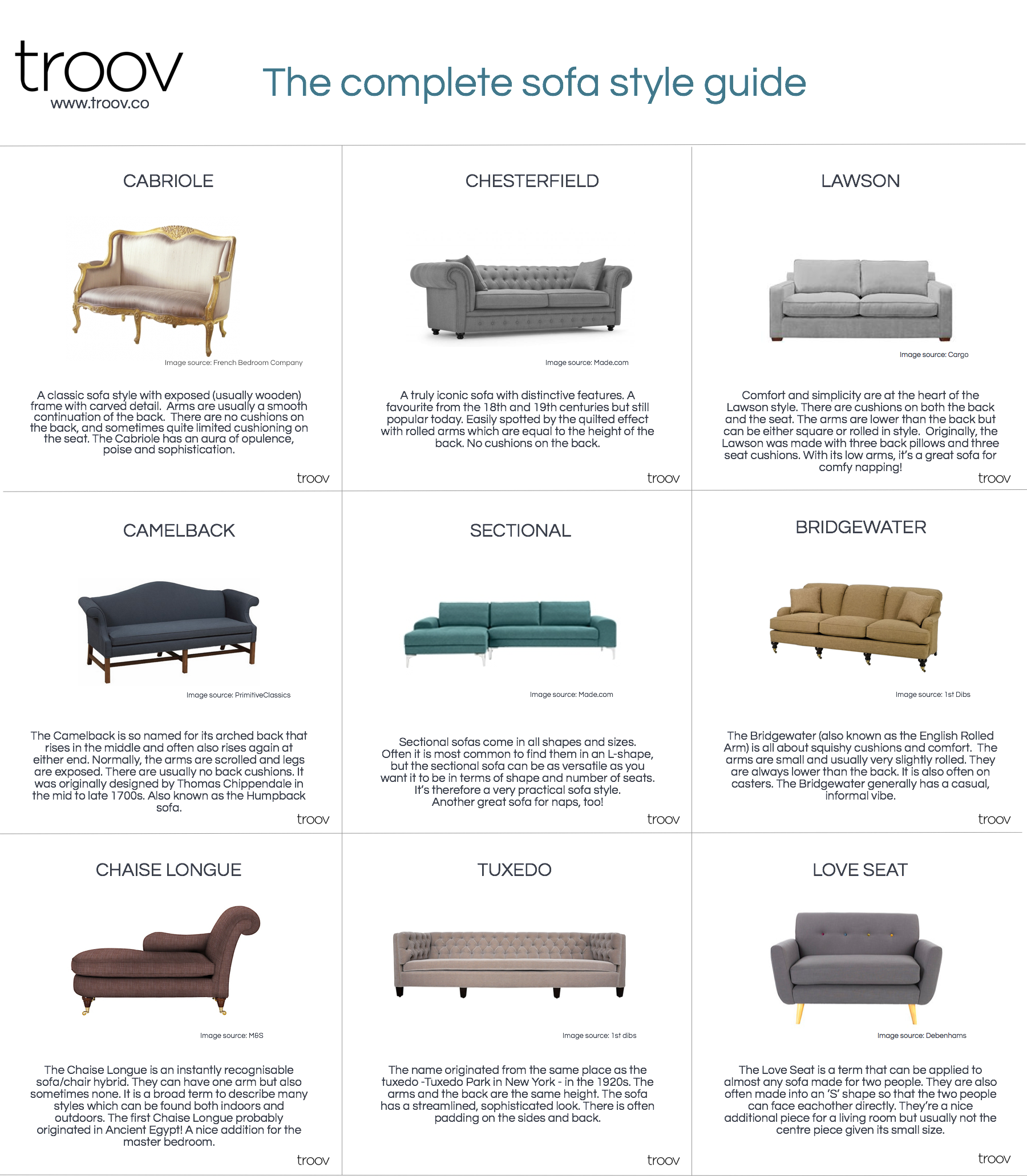 Get Sofa Savvy With Troov S Ultimate Sofa Style Guide Sofa Styling Fabulous Sofa Style Guides