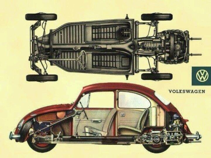 Astonishing Vw Beetle Schematic Wiring Diagram Data Wiring Cloud Oideiuggs Outletorg