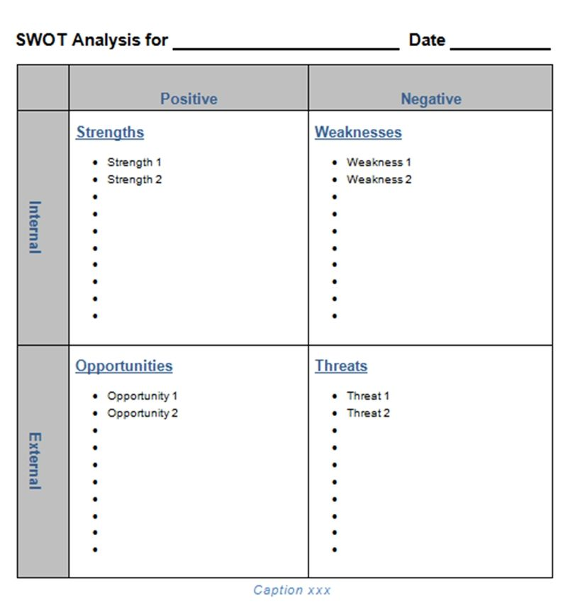SWOT Template Workplace Pinterest Swot analysis - microsoft swot analysis template