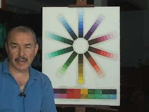 Color Theory Art Lessons Book Art Art Tutorials