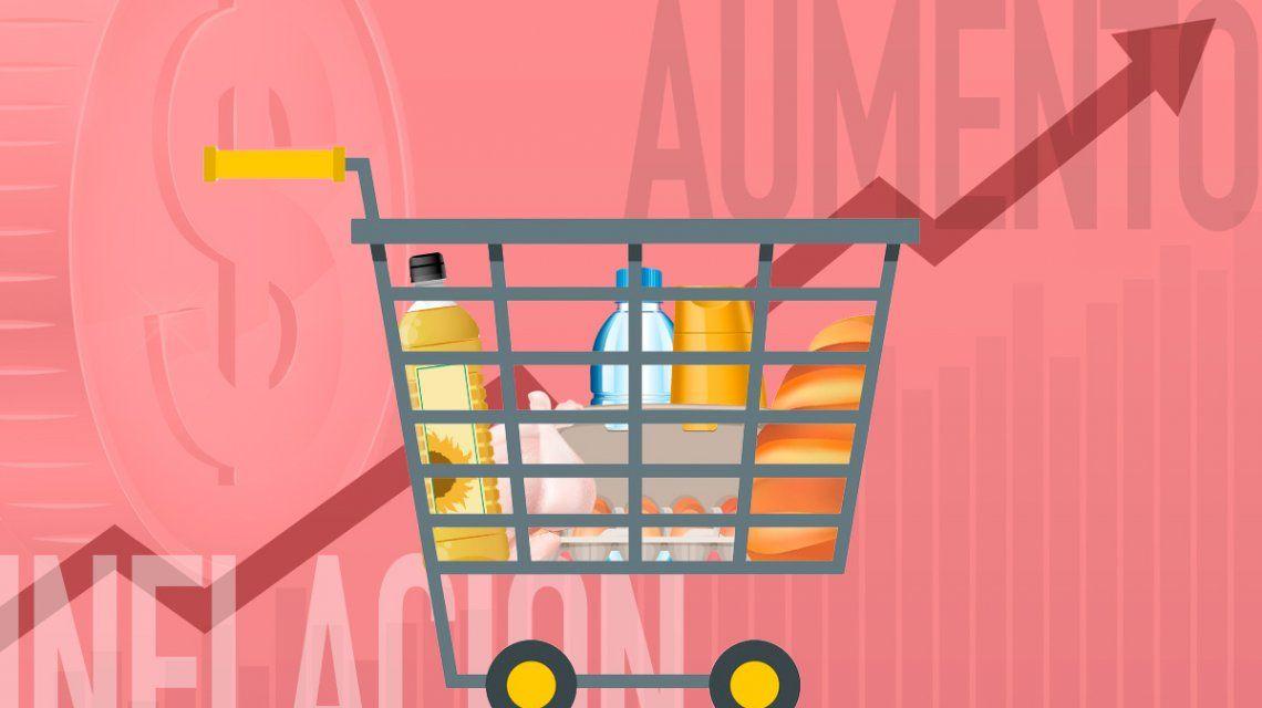 Estos Son Los 10 Productos De La Canasta Basica Que Mas Aumentaron En Septiembre Fun Slide Fun