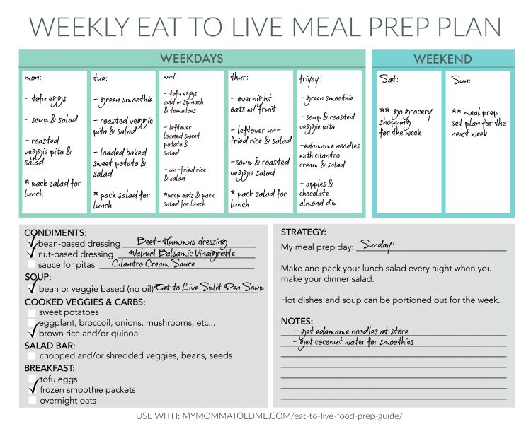 Eat to Live Food Prep Guide | Meal prep plans, Weekly meal prep ...
