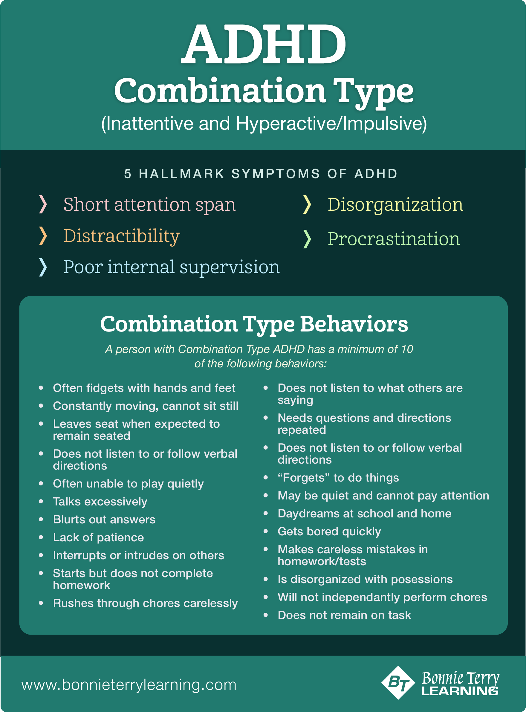ADHD bination Type Symptoms and Behaviors ADHD