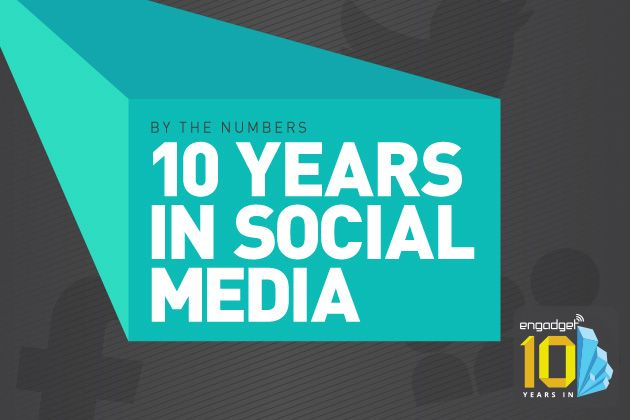10 years of social media's biggest players and payouts by the numbers