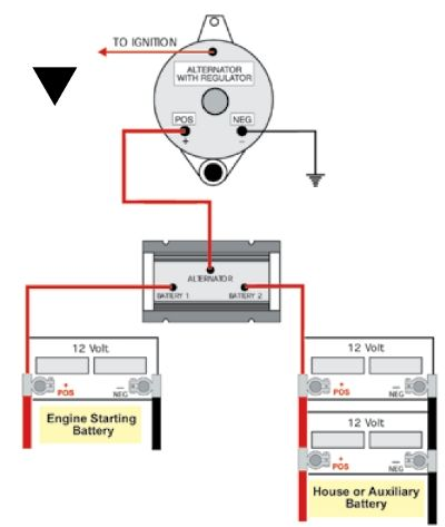 single alternator battery isolator wiring diagram el trailer rh pinterest com