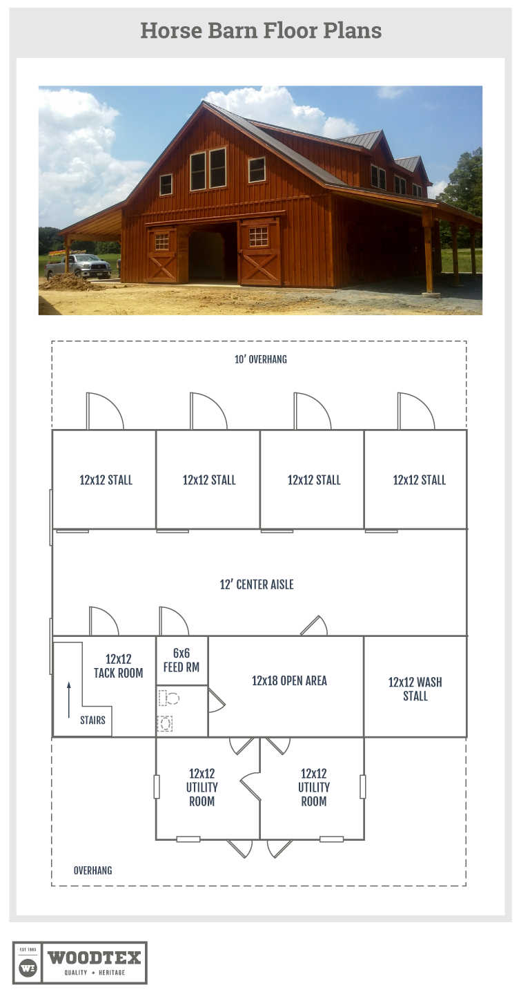 North carolina horse barn with loft area floor plans for Open barn plans