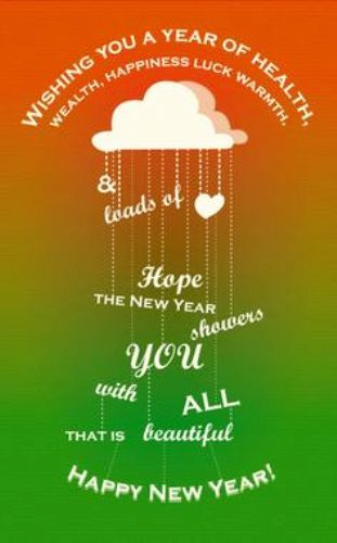 new year wishes 2018 quotes and messages are given for you to share the joy