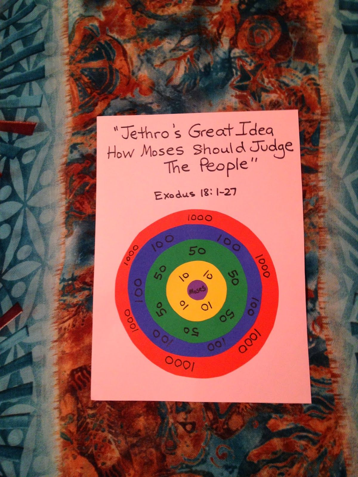 Lesson Jethro Has A Great Idea Bible Lessons For Kids Bible