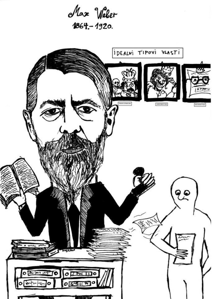 Max Weber 1864 1920 Weber S Contributions To Sociology