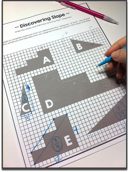 Discovering Slope of a Line - Inquiry Activity for Algebra | Algebra ...