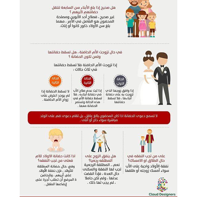 تصميم انفوجرافيك عن الطلاق تصاميم السعودية انفو Infographic الرياض Shopping