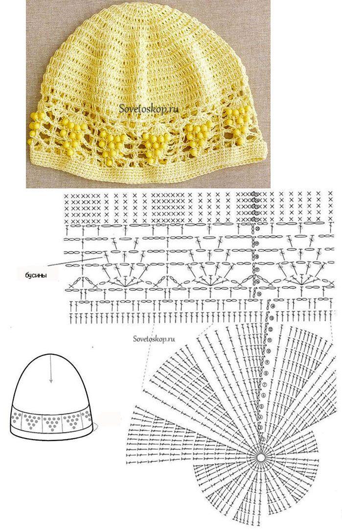 Шапочка крючком. Схема шапочки this pattern is free! Crochet Hat ...