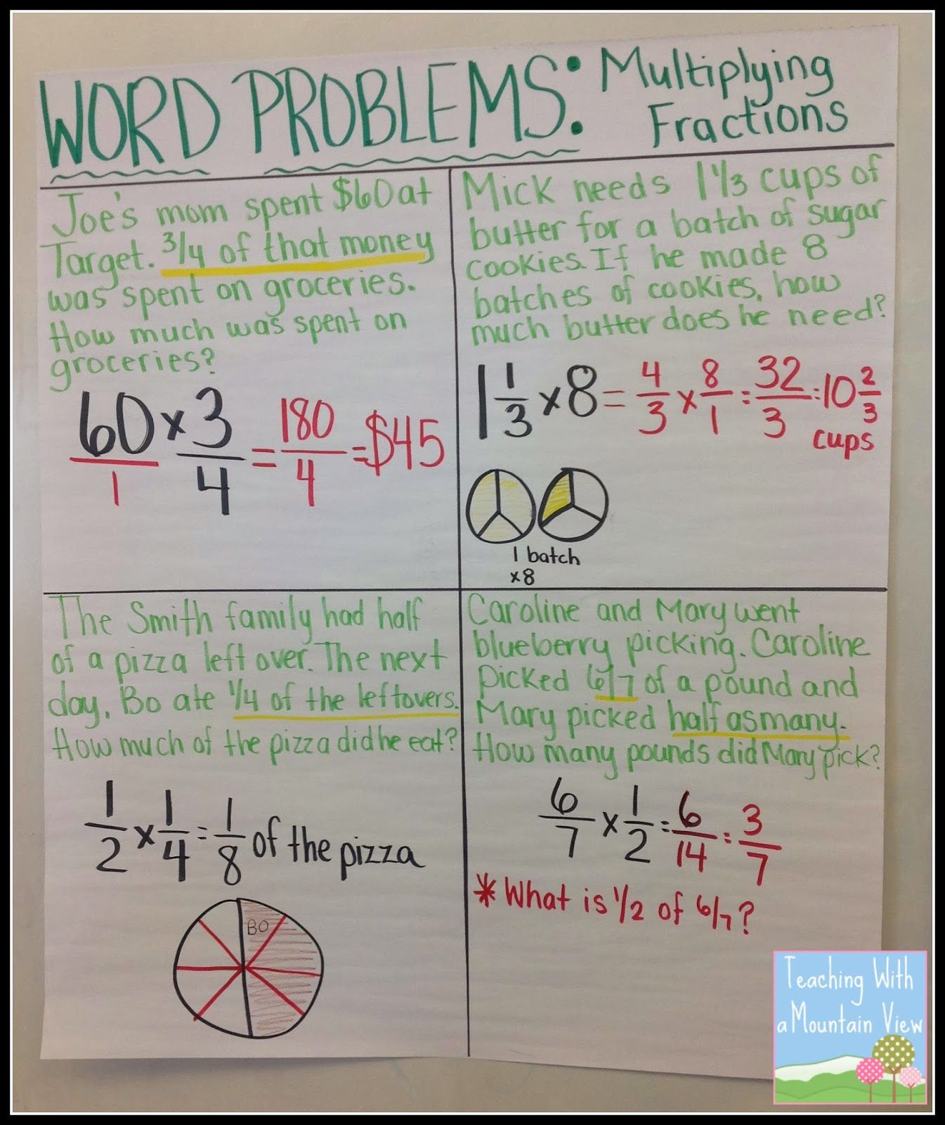 Making Sense of Multiplying \u0026 Dividing Fractions Word Problems - Teaching  with a Mountain View   Fraction word problems [ 1600 x 1345 Pixel ]