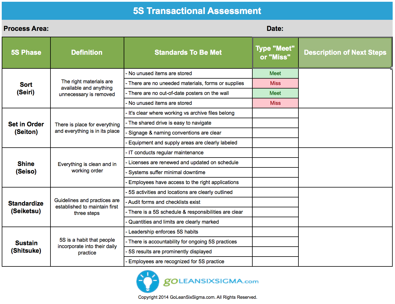 5s Transactional Assessment Lean Six Sigma Templates Pinterest