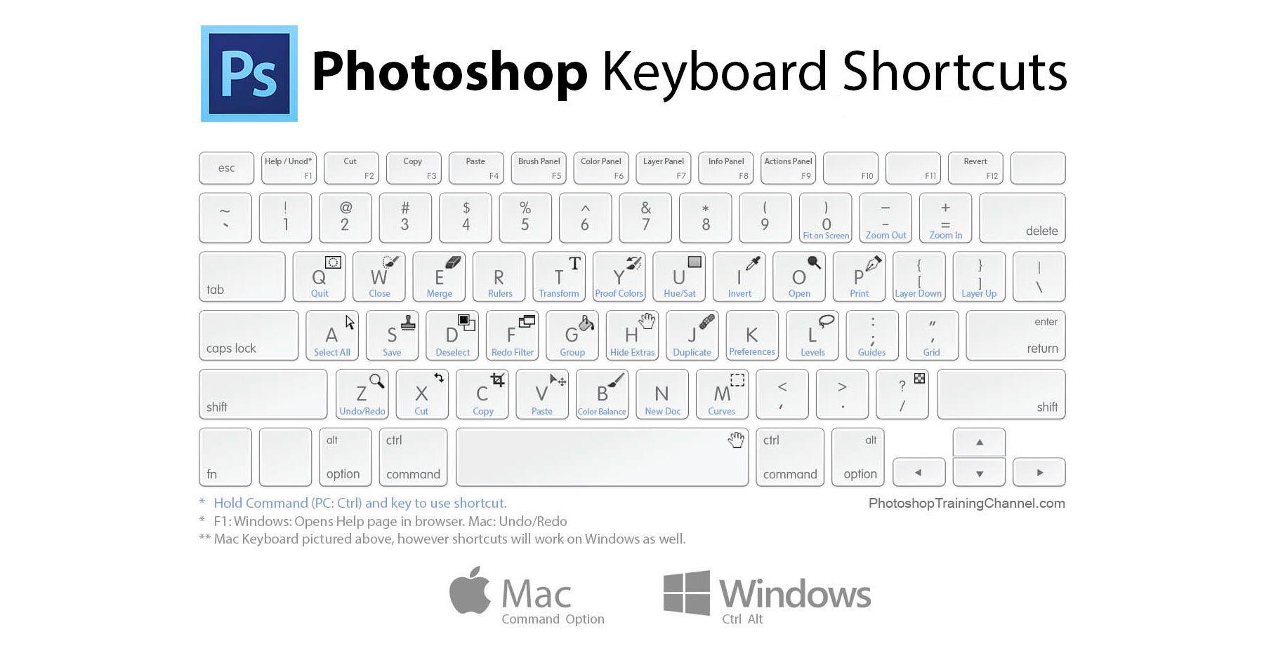 Atalhos do photoshop cs6 para mac e windows utilidade pinterest atalhos do photoshop cs6 para mac e windows ccuart Image collections