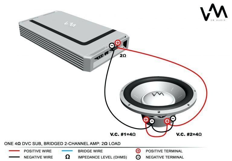 Single Subwoofer Wiring Diagram Subwoofer Wiring Car Audio Subwoofers Subwoofer