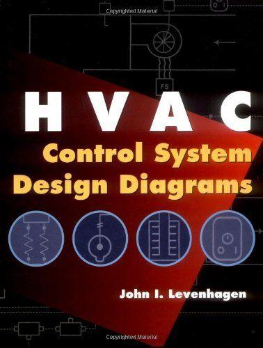 Pin von AIM Global Design auf HVAC Design | Pinterest