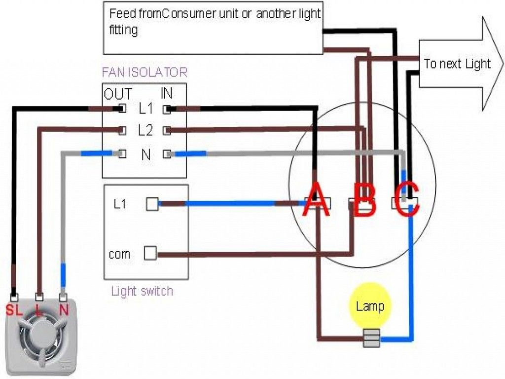 medium resolution of difference between permanent live and switched wiring diagram for fan switch