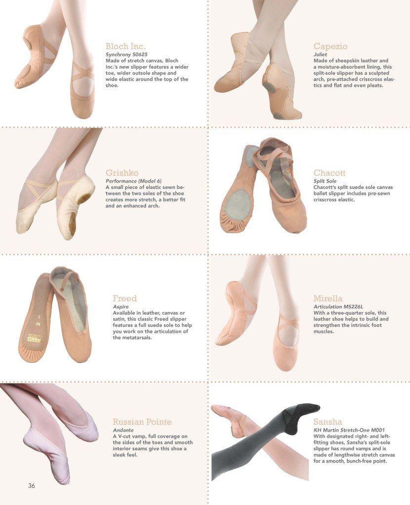Ballet Slippers Put Your Best Foot Forward Dance Magazine Ballet Basics Ballet Ballet Feet