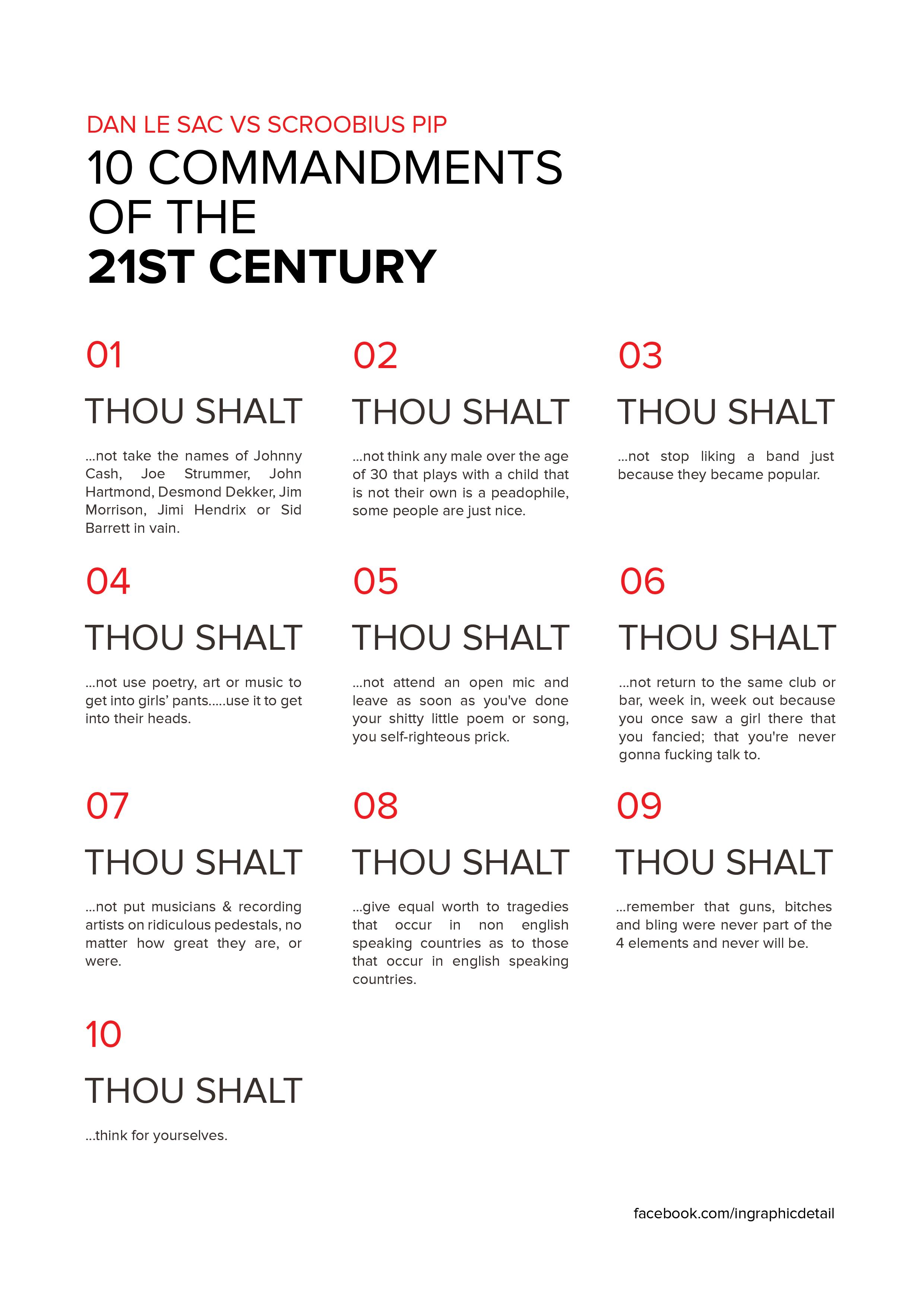 White apron menu oshawa - Dan Le Sac Vs Scroobius Pip Inspired Poster Typography Graphicdesign