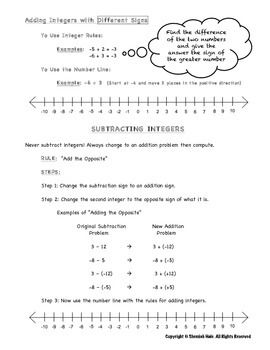 10++ Authentic adding subtracting integers worksheet Wonderful