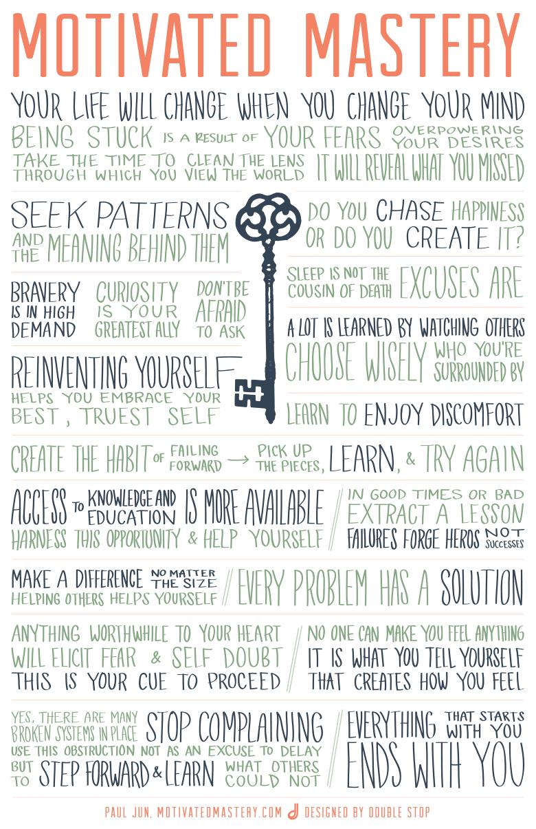 The Motivated Mastery Manifesto