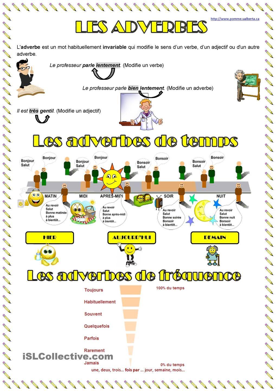 Les Adverbes De Temps Et Frequence Les Adverbes Adverbe De Temps L Education Francaise