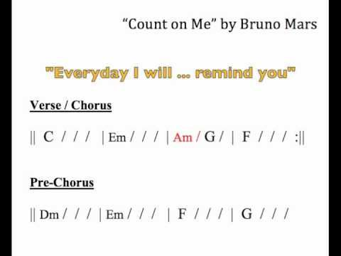 Count On Me Moving Chord Chart My Daughter S Guitar Lesson Song For The Summer Ukulele Chords Songs Guitar Lessons For Kids Guitar Lessons Songs