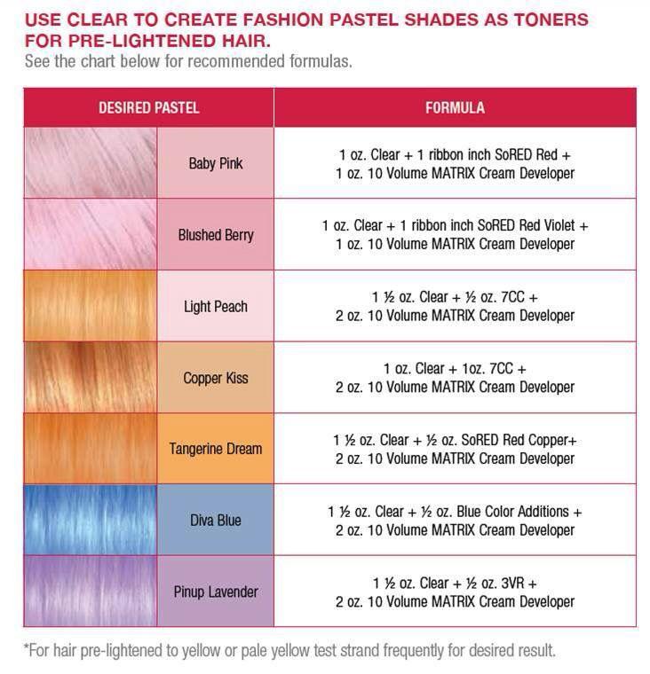Pastels the Matrix way | Hair Colour Trends | Pinterest | Farbkarten ...