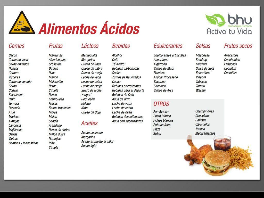 Alimentos para dieta hipotoxica