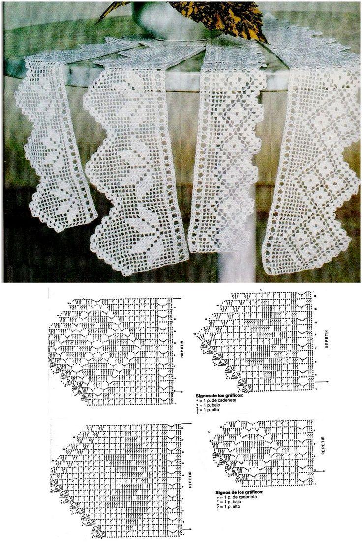Pin de maria justo en Croche | Pinterest | Ganchillo, Tejido y Cenefas