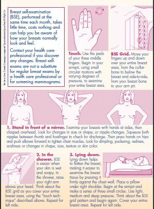 Breast cancer self exam shower card