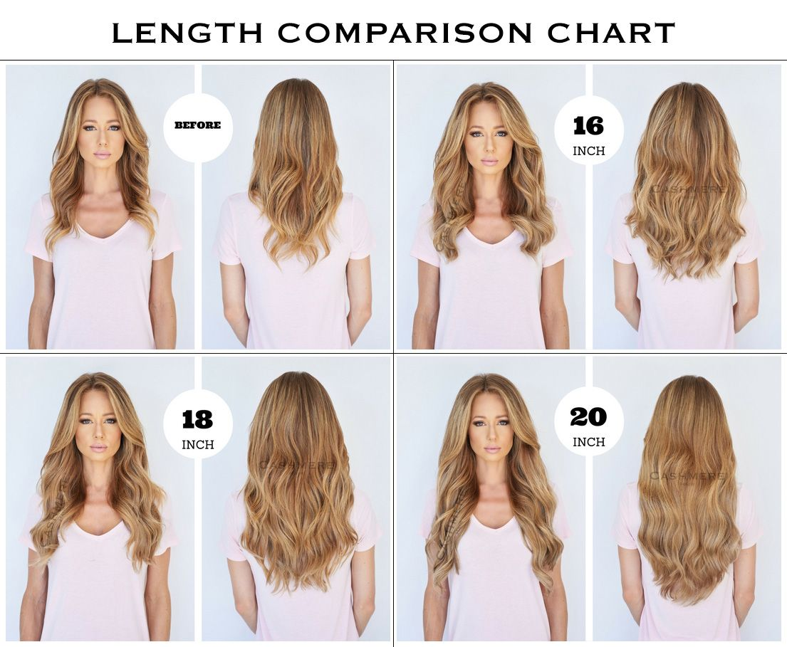 2eb82c7c8cd Chart of the different lengths of Clip In Hair Extensions, 16 inches, 18  inches, 20 inches, 22 inches, and 24 inches. How to choose the right length  for you