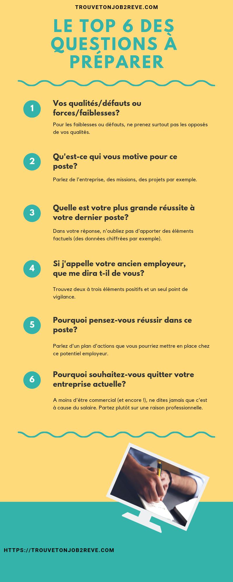 Top 6 Des Questions A Preparer Pour Un Entretien Entretien Embauche Questions Reussir Son Entretien