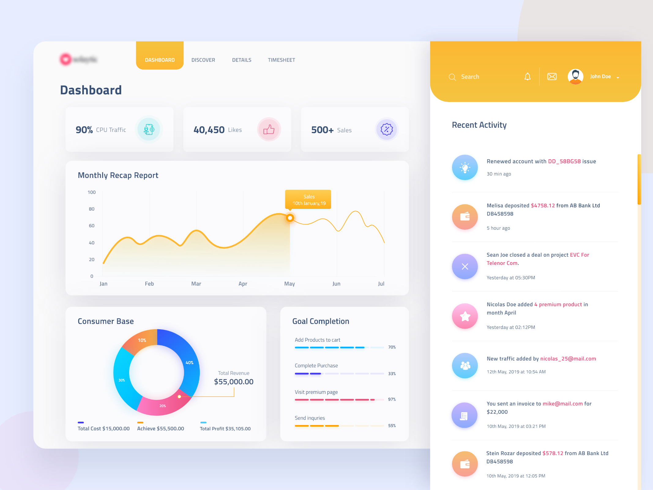 Management Dashboard Tracking With Images Dashboard Design