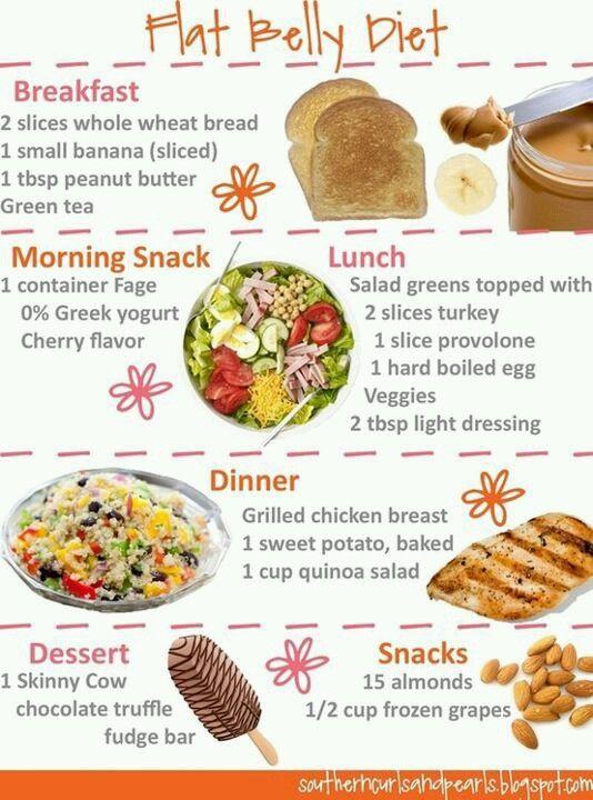 Sample Menu  Health  Wellness    Sample Menu And Diabetes