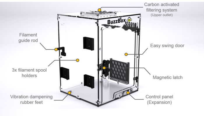 BuzzBox 3D Printer Enclosure by Apogee Science