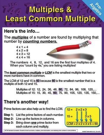 Pre algebra multiples least common multiple chartlet teaching multiples least common multiple chart let pre algebra by carson dellosa fandeluxe Image collections