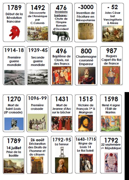 les 25 meilleures id u00e9es de la cat u00e9gorie frise chronologique sur pinterest