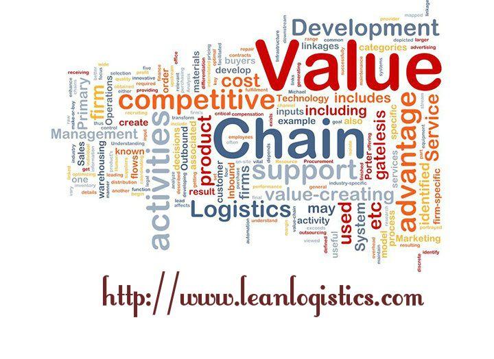 lean logistics provide a complete transportation management system that is based on through procedures. Visit Us : http://www.leanlogistics.com/