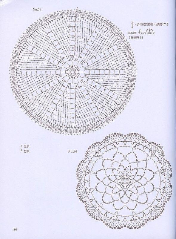 Pin de Cristian D. Rodriguez en patrones crochet | Pinterest ...