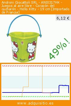 Androni Giocattoli SRL - ANI0317HK - Juegos al aire libre - Corazón del cucharón - Hello Kitty - 19 cm [Importado de Francia] (Juguete). Baja 49%! Precio actual 6,12 €, el precio anterior fue de 12,07 €. http://www.adquisitio.es/hello-kitty/androni-giocattoli-srl