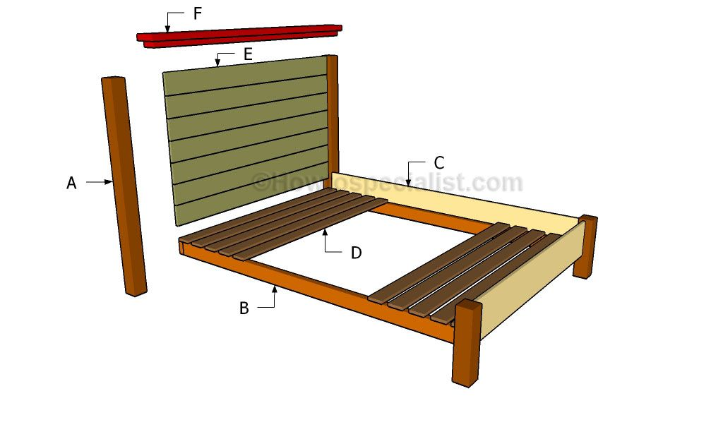 Queen bed frame plans pinterest bed frame plans bed frames and queen bed frame plans howtospecialist how to build step by step diy plans solutioingenieria Images