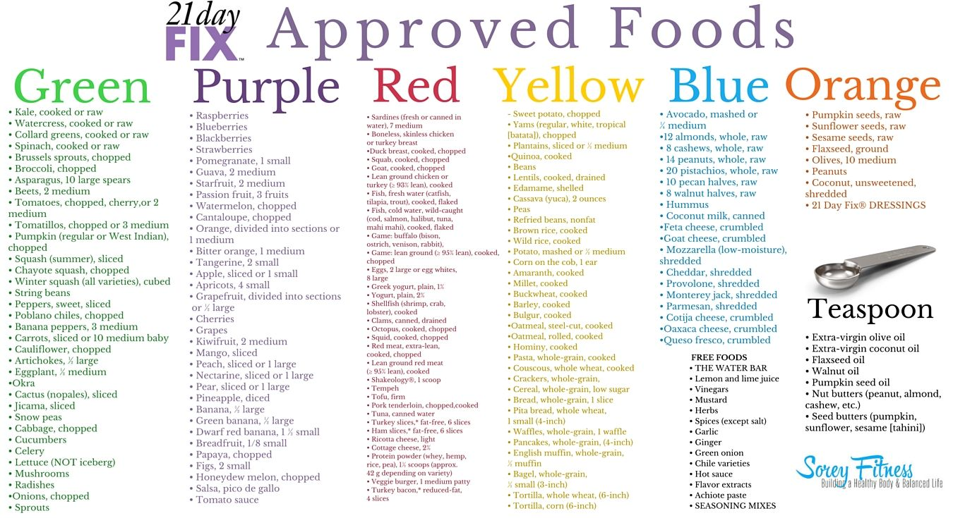 Approved 21 Day Fix Food List For 2021 Printable 21 Day Fix Meals 21 Day Fix Meal Plan 21 Day Fix Workouts