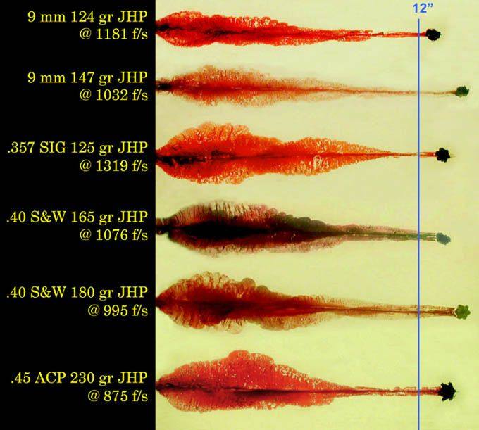 American Standard - Bullet Poster (Cartridge Comparison Guide - ballistics chart