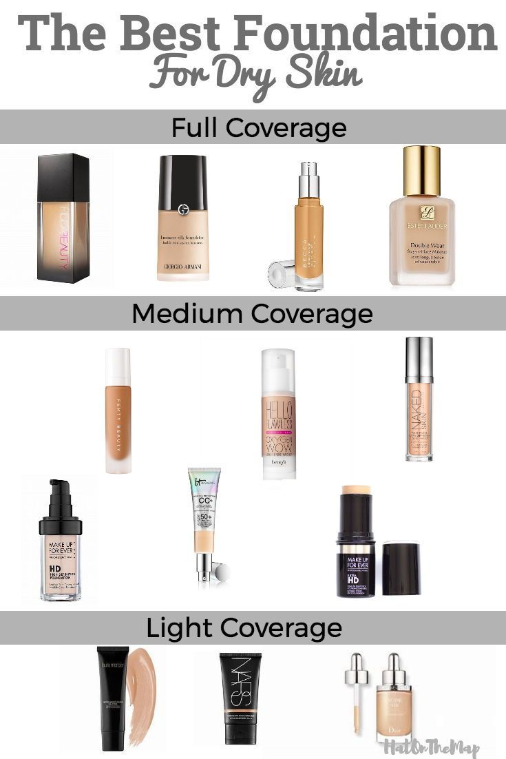 full coverage foundation for dry skin