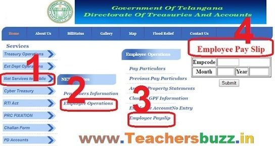 Online Employee Pay Slips/Salary Certificates for TS Employees