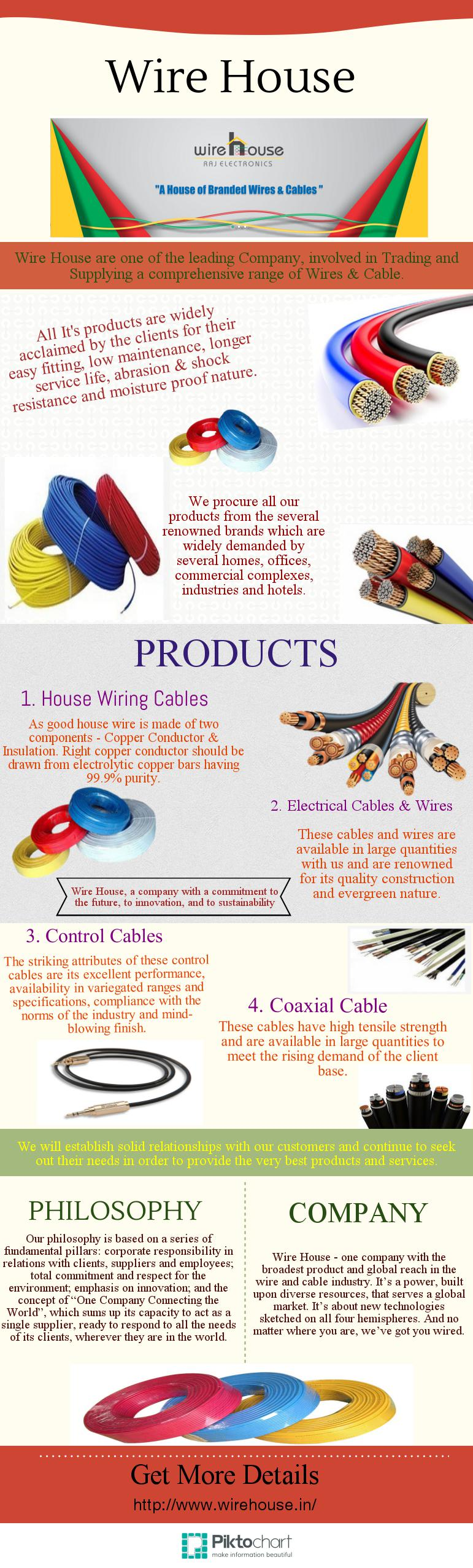 medium resolution of  wirehouse store deals in all types of electrical wires and cables domestic and