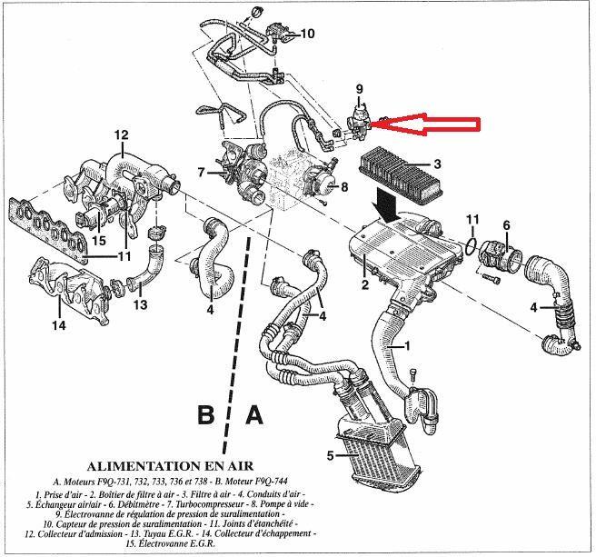 foton schema moteur megane gt